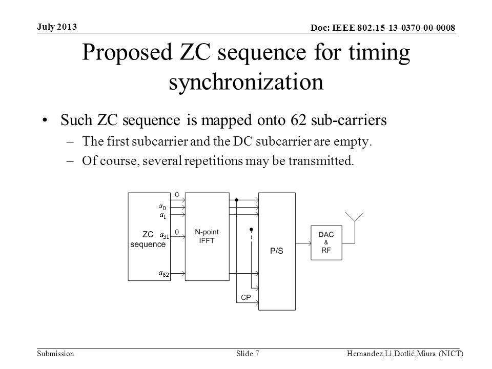 Doc: IEEE 802.15-13-0370-00-0008 Submission Proposed ZC sequence for timing synchronization Such ZC sequence is mapped onto 62 sub-carriers –The first subcarrier and the DC subcarrier are empty.