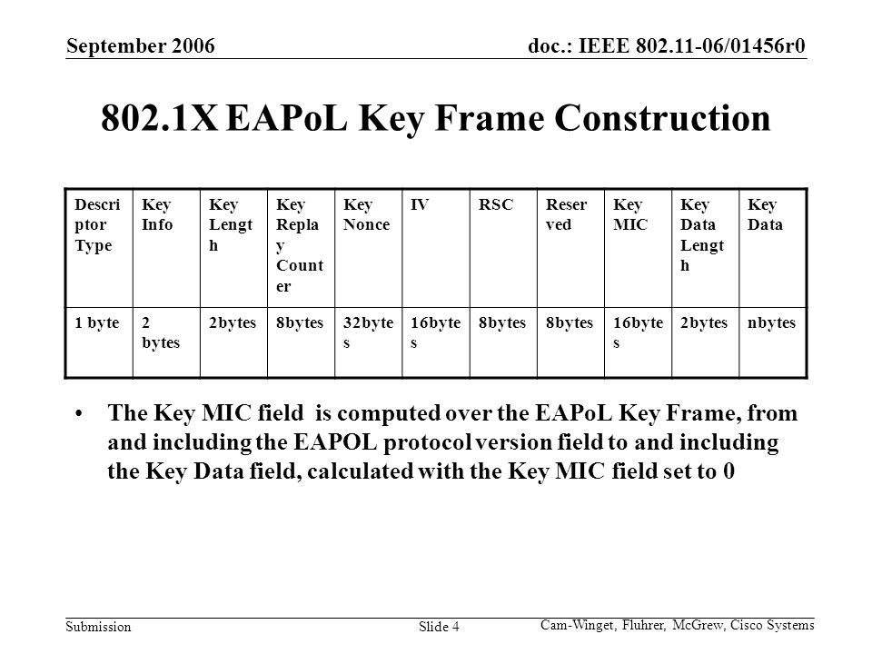 doc.: IEEE 802.11-06/01456r0 Submission September 2006 Cam-Winget, Fluhrer, McGrew, Cisco Systems Slide 4 802.1X EAPoL Key Frame Construction Descri ptor Type Key Info Key Lengt h Key Repla y Count er Key Nonce IVRSCReser ved Key MIC Key Data Lengt h Key Data 1 byte2 bytes 8bytes32byte s 16byte s 8bytes 16byte s 2bytesnbytes The Key MIC field is computed over the EAPoL Key Frame, from and including the EAPOL protocol version field to and including the Key Data field, calculated with the Key MIC field set to 0