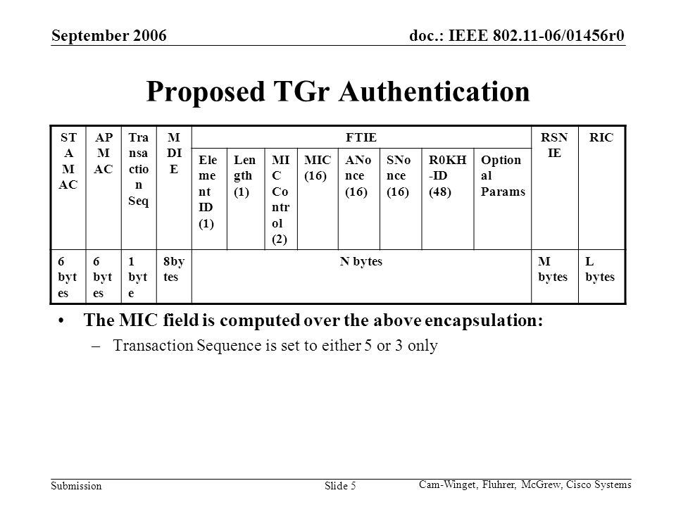 doc.: IEEE 802.11-06/01456r0 Submission September 2006 Cam-Winget, Fluhrer, McGrew, Cisco Systems Slide 5 Proposed TGr Authentication ST A M AC AP M AC Tra nsa ctio n Seq M DI E FTIERSN IE RIC Ele me nt ID (1) Len gth (1) MI C Co ntr ol (2) MIC (16) ANo nce (16) SNo nce (16) R0KH -ID (48) Option al Params 6 byt es 1 byt e 8by tes N bytesM bytes L bytes The MIC field is computed over the above encapsulation: –Transaction Sequence is set to either 5 or 3 only