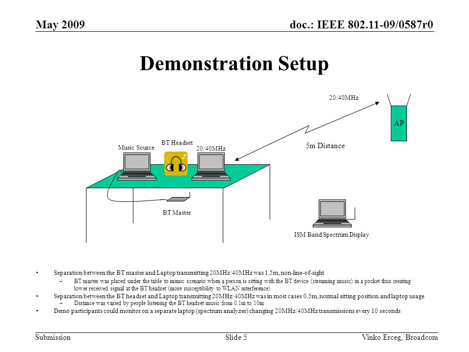 doc.: IEEE 802.11-09/0587r0 Submission May 2009 Vinko Erceg, BroadcomSlide 6 Use Case 2 A2DP Setup Documented in 08/984 Applications: –A2DP connection between phone and stereo headset –WLAN connectivity via a laptop connected to an AP with 802.11 (can be simulated with Agilent E4438C along with N7617B WLAN signal studio) –802.11n traffice needs to vary from small to large packets with different repitition rates to analyze AFH impact.