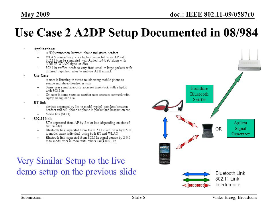 doc.: IEEE 802.11-09/0587r0 Submission May 2009 Vinko Erceg, BroadcomSlide 7 Demonstration Results Significant difference in A2DP BT audio quality was not observed between 20MHz and forced 40MHz WLAN transmissions Audio streaming quality was high except for a few short glitches equally common to 20MHz and forced 40MHz transmissions