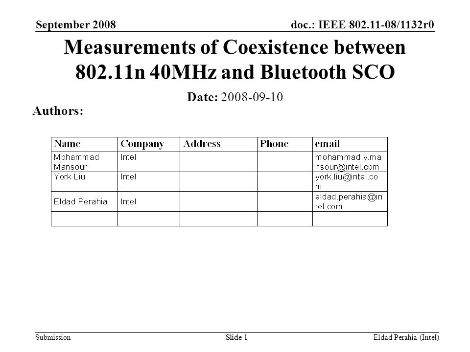 doc.: IEEE 802.11-08/1132r0 Submission September 2008 Eldad Perahia (Intel)Slide 1 Measurements of Coexistence between 802.11n 40MHz and Bluetooth SCO Date: 2008-09-10 Authors: