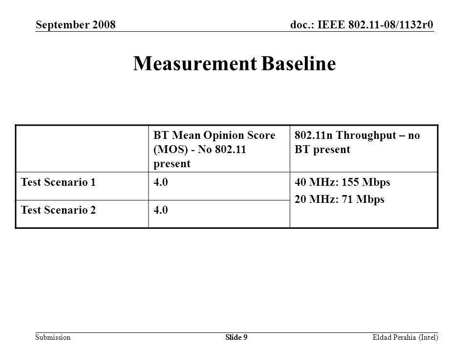doc.: IEEE 802.11-08/1132r0 Submission September 2008 Eldad Perahia (Intel)Slide 10 Test Scenario 1 – AFH off 802.11 traffic type: TCP BT link same as baseline 11n 20 MHz: 44 Mbps 11n 40 MHz: 115 Mbps