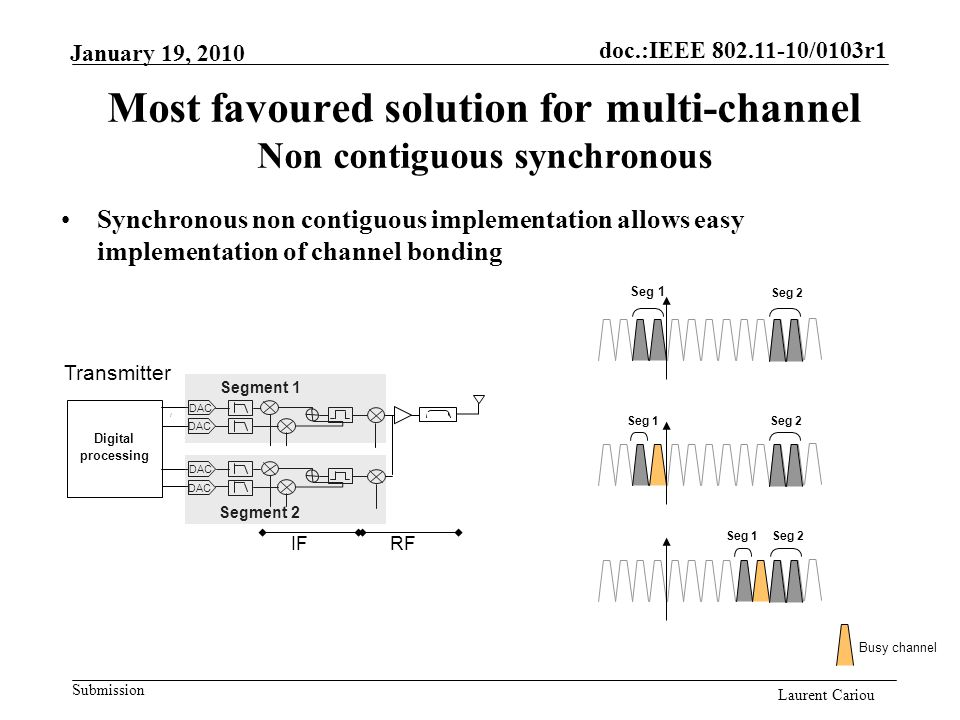 doc.:IEEE 802.11-10/0103r1 Submission Laurent Cariou January 19, 2010 Most favoured solution for multi-channel Non contiguous synchronous Synchronous non contiguous implementation allows easy implementation of channel bonding Digital processing 5GHz 6GHz Transmitter I DAC IF RF DAC Segment 1 Segment 2 Seg 1 Busy channel Seg 1Seg 2 Seg 1