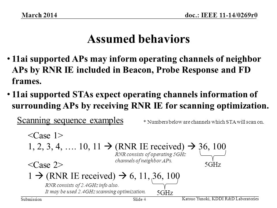 Submission doc.: IEEE 11-14/0269r0March 2014 Katsuo Yunoki, KDDI R&D Laboratories Slide 4 Assumed behaviors 11ai supported APs may inform operating channels of neighbor APs by RNR IE included in Beacon, Probe Response and FD frames.
