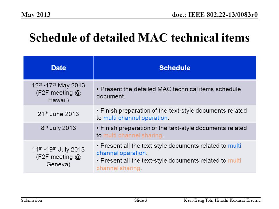 doc.: IEEE 802.22-13/0083r0 Submission Schedule of detailed MAC technical items May 2013 Keat-Beng Toh, Hitachi Kokusai ElectricSlide 3 DateSchedule 12 th -17 th May 2013 (F2F meeting @ Hawaii) Present the detailed MAC technical items schedule document.