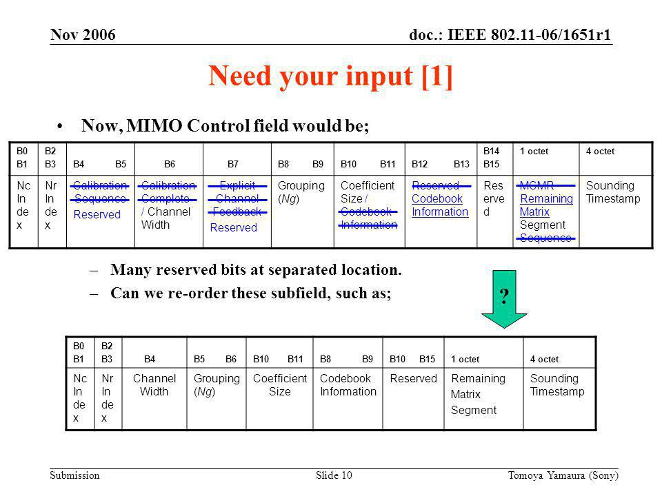 doc.: IEEE 802.11-06/1651r1 Submission Nov 2006 Tomoya Yamaura (Sony)Slide 10 Need your input [1] Now, MIMO Control field would be; –Many reserved bit