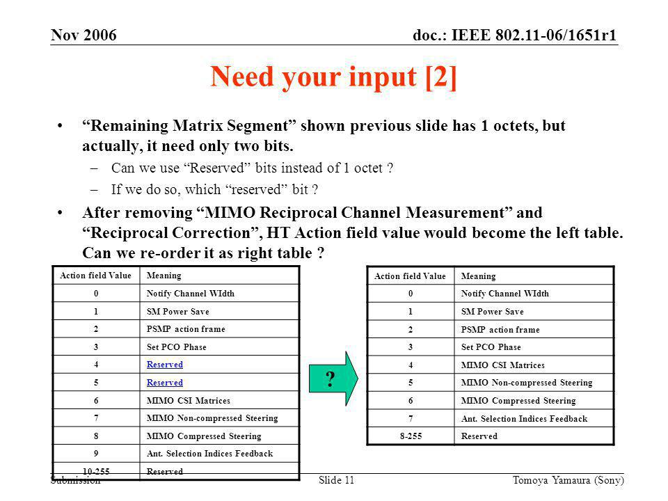 doc.: IEEE 802.11-06/1651r1 Submission Nov 2006 Tomoya Yamaura (Sony)Slide 11 Need your input [2] Remaining Matrix Segment shown previous slide has 1 octets, but actually, it need only two bits.