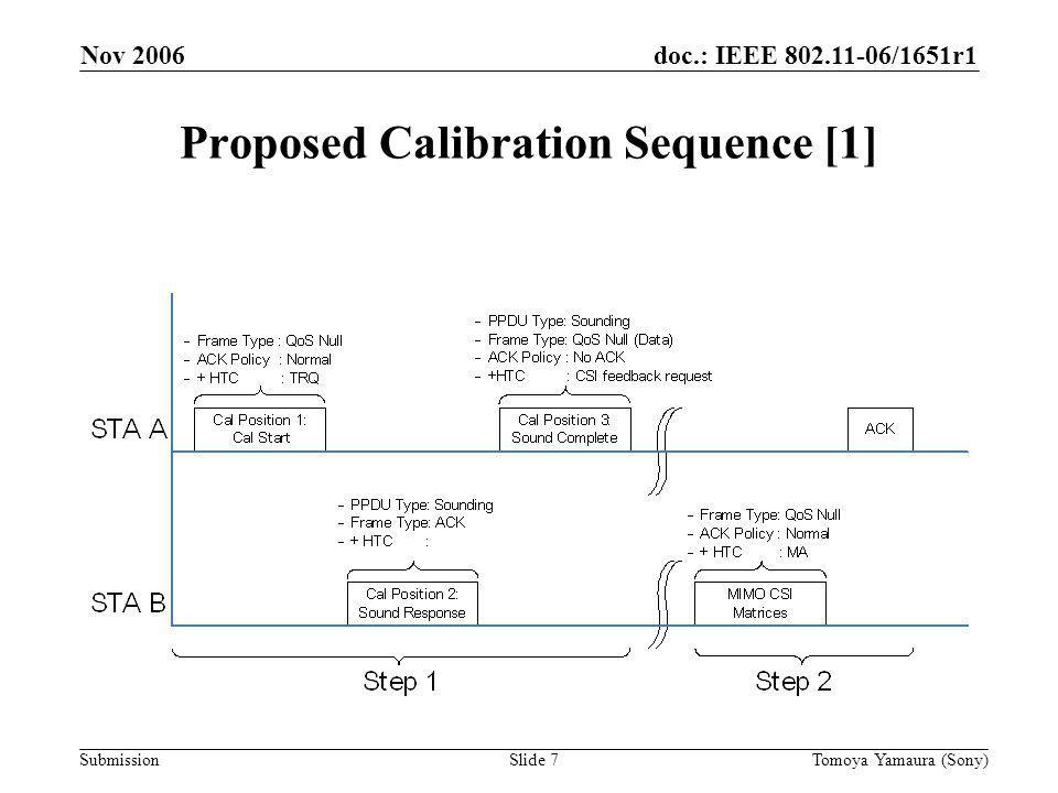 doc.: IEEE 802.11-06/1651r1 Submission Nov 2006 Tomoya Yamaura (Sony)Slide 7 Proposed Calibration Sequence [1]