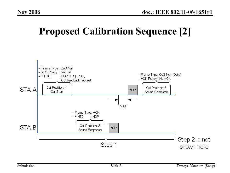 doc.: IEEE 802.11-06/1651r1 Submission Nov 2006 Tomoya Yamaura (Sony)Slide 8 Proposed Calibration Sequence [2]