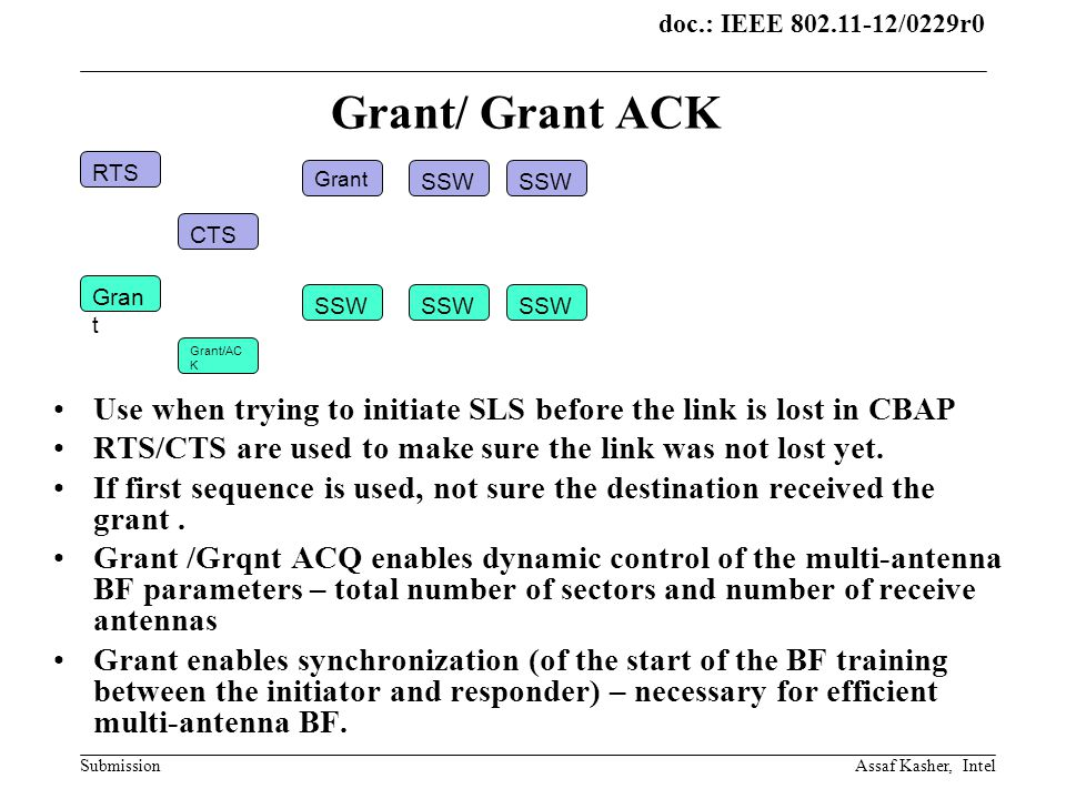 doc.: IEEE 802.11-12/0229r0 Submission Proposed Solution Define a new packet type Grant ACK Allow the use of Grant/Grant ACK combination only to request SLS in CBAP.