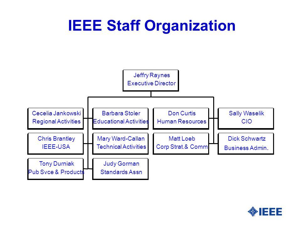 IEEE Staff Organization