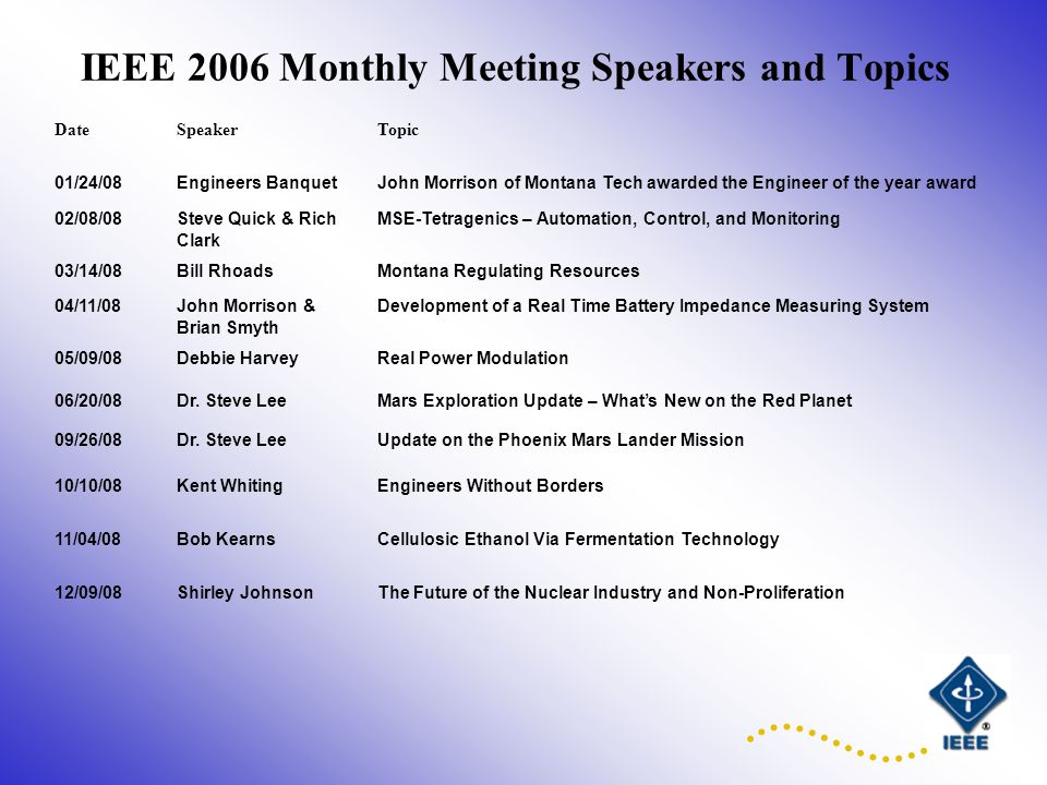 IEEE 2006 Monthly Meeting Speakers and Topics DateSpeakerTopic 01/24/08Engineers BanquetJohn Morrison of Montana Tech awarded the Engineer of the year award 02/08/08Steve Quick & Rich Clark MSE-Tetragenics – Automation, Control, and Monitoring 03/14/08Bill RhoadsMontana Regulating Resources 04/11/08John Morrison & Brian Smyth Development of a Real Time Battery Impedance Measuring System 05/09/08Debbie HarveyReal Power Modulation 06/20/08Dr.