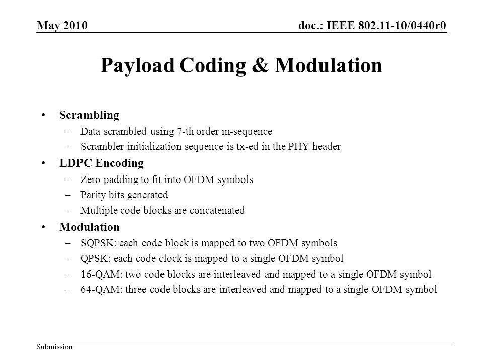 doc.: IEEE 802.11-10/0440r0 Submission Payload Coding & Modulation Scrambling –Data scrambled using 7-th order m-sequence –Scrambler initialization se