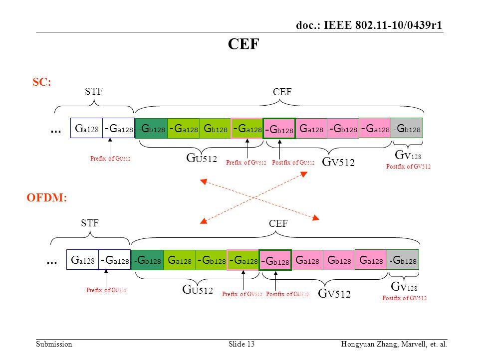 doc.: IEEE 802.11-10/0439r1 Submission CEF G a128 -G a128 STF CEF G U512 G V512 … -G a128 G b128 -G a128 - G b128 G a128 - G b128 -G a128 - G b128 Gv