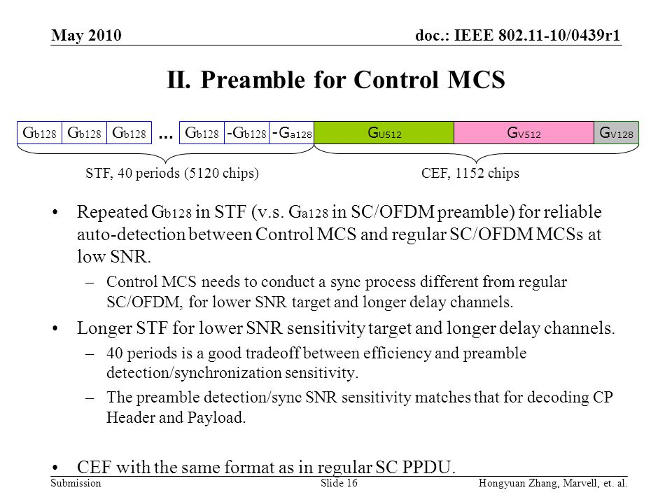 doc.: IEEE 802.11-10/0439r1 Submission II. Preamble for Control MCS Repeated G b128 in STF (v.s. G a128 in SC/OFDM preamble) for reliable auto-detecti