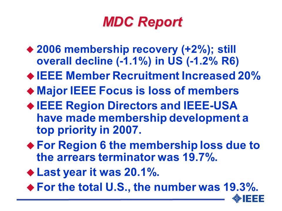 Dec 2006 – highest point in four years 2006 Terminator – lowest point in four years 2006 in Context Comeback…