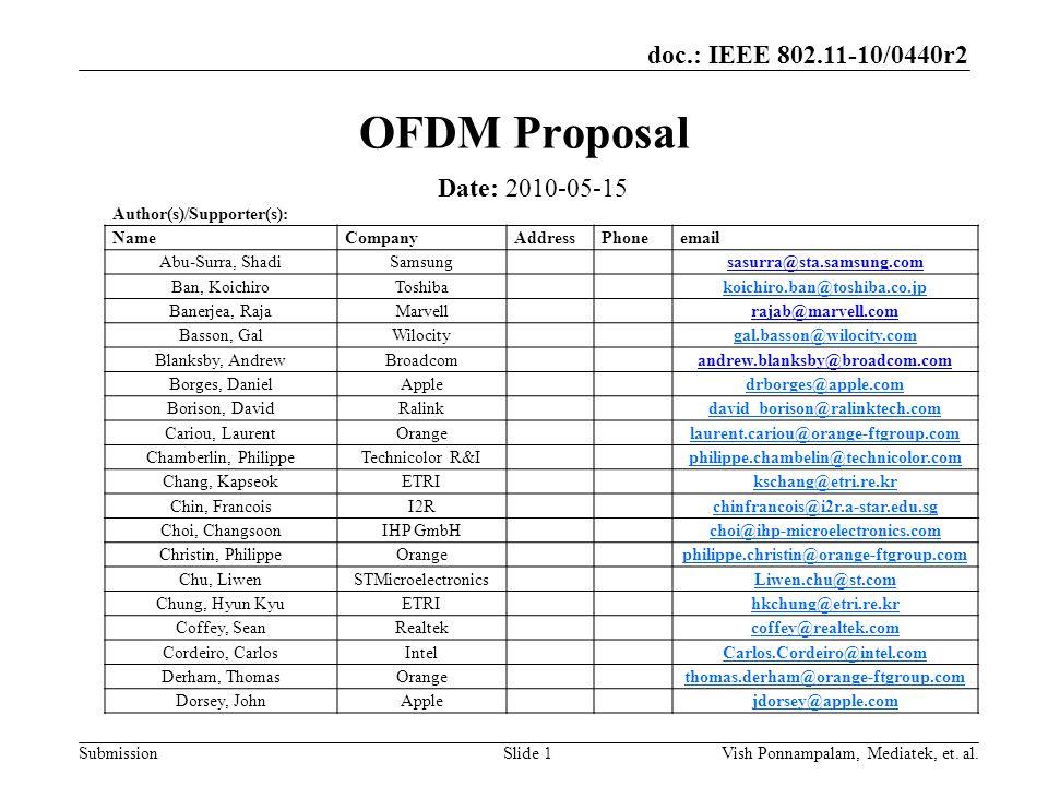 doc.: IEEE 802.11-10/0440r2 SubmissionSlide 1 OFDM Proposal Date: 2010-05-15 Author(s)/Supporter(s): NameCompanyAddressPhoneemail Abu-Surra, ShadiSamsungsasurra@sta.samsung.com Ban, KoichiroToshibakoichiro.ban@toshiba.co.jp Banerjea, RajaMarvellrajab@marvell.com Basson, GalWilocitygal.basson@wilocity.com Blanksby, AndrewBroadcomandrew.blanksby@broadcom.com Borges, DanielAppledrborges@apple.com Borison, DavidRalinkdavid_borison@ralinktech.com Cariou, LaurentOrangelaurent.cariou@orange-ftgroup.com Chamberlin, PhilippeTechnicolor R&Iphilippe.chambelin@technicolor.com Chang, KapseokETRIkschang@etri.re.kr Chin, FrancoisI2Rchinfrancois@i2r.a-star.edu.sg Choi, ChangsoonIHP GmbHchoi@ihp-microelectronics.com Christin, PhilippeOrangephilippe.christin@orange-ftgroup.com Chu, LiwenSTMicroelectronicsLiwen.chu@st.com Chung, Hyun KyuETRIhkchung@etri.re.kr Coffey, SeanRealtekcoffey@realtek.com Cordeiro, CarlosIntelCarlos.Cordeiro@intel.com Derham, ThomasOrangethomas.derham@orange-ftgroup.com Dorsey, JohnApplejdorsey@apple.com Vish Ponnampalam, Mediatek, et.