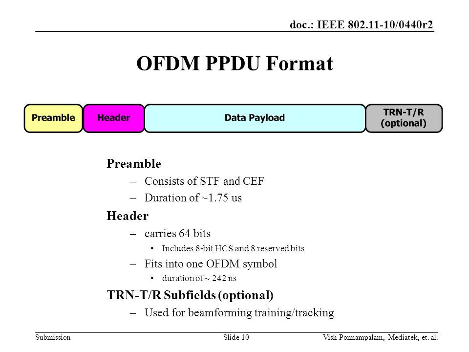 doc.: IEEE /0440r2 Submission OFDM PPDU Format Preamble –Consists of STF and CEF –Duration of ~1.75 us Header –carries 64 bits Includes 8-bit HCS and 8 reserved bits –Fits into one OFDM symbol duration of ~ 242 ns TRN-T/R Subfields (optional) –Used for beamforming training/tracking Slide 10Vish Ponnampalam, Mediatek, et.