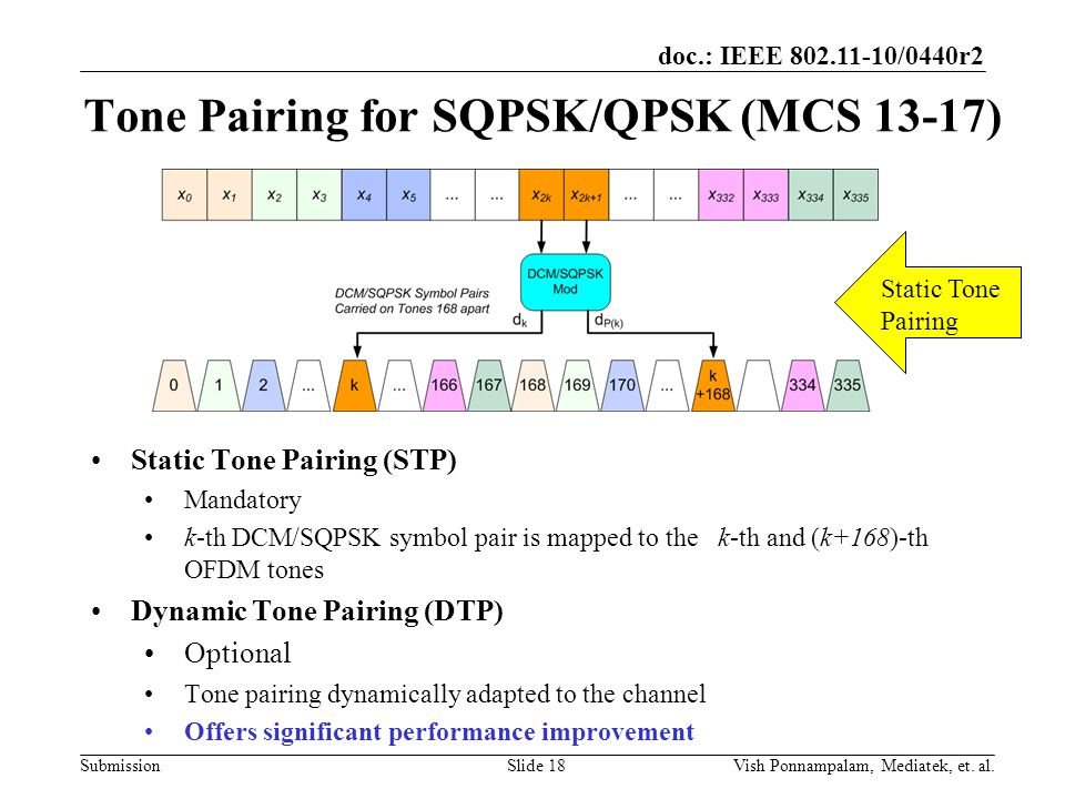 doc.: IEEE /0440r2 Submission Tone Pairing for SQPSK/QPSK (MCS 13-17) Static Tone Pairing (STP) Mandatory k-th DCM/SQPSK symbol pair is mapped to the k-th and (k+168)-th OFDM tones Dynamic Tone Pairing (DTP) Optional Tone pairing dynamically adapted to the channel Offers significant performance improvement Static Tone Pairing Slide 18Vish Ponnampalam, Mediatek, et.
