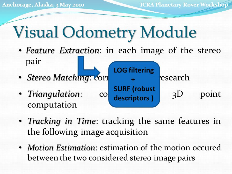 Visual Odometry Module Feature Extraction Feature Extraction: in each image of the stereo pair Triangulation Triangulation: correspondent 3D point computation Motion Estimation Motion Estimation: estimation of the motion occured between the two considered stereo image pairs Tracking in Time Tracking in Time: tracking the same features in the following image acquisition Stereo Matching Stereo Matching: correspondence research LOG filtering + SURF (robust descriptors ) ICRA Planetary Rover WorkshopAnchorage, Alaska, 3 May 2010