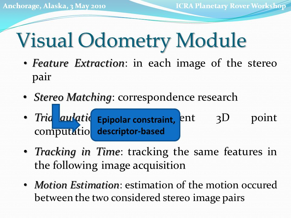 Feature Extraction Feature Extraction: in each image of the stereo pair Triangulation Triangulation: correspondent 3D point computation Motion Estimation Motion Estimation: estimation of the motion occured between the two considered stereo image pairs Tracking in Time Tracking in Time: tracking the same features in the following image acquisition Visual Odometry Module Stereo Matching Stereo Matching: correspondence research Epipolar constraint, descriptor-based ICRA Planetary Rover WorkshopAnchorage, Alaska, 3 May 2010