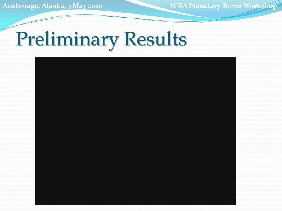 Preliminary Results ICRA Planetary Rover WorkshopAnchorage, Alaska, 3 May 2010