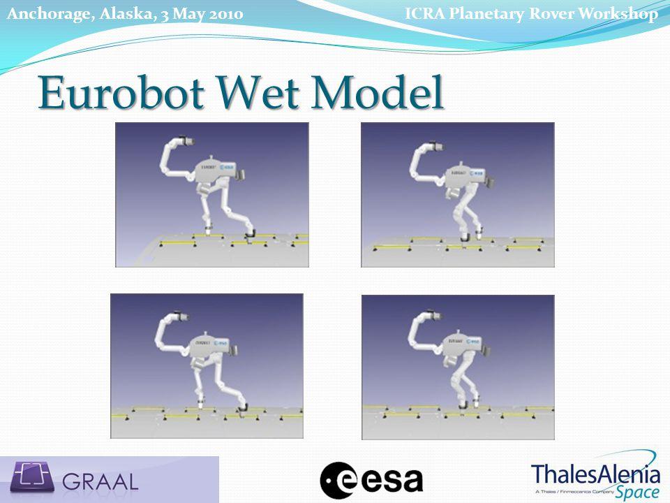 Eurobot Wet Model ICRA Planetary Rover WorkshopAnchorage, Alaska, 3 May 2010