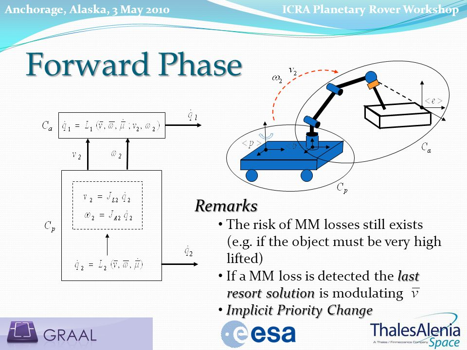 Remarks The risk of MM losses still exists (e.g. if the object must be very high lifted) last If a MM loss is detected the last resort solution resort