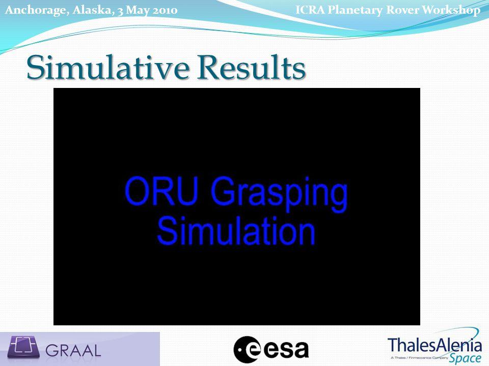 ICRA Planetary Rover WorkshopAnchorage, Alaska, 3 May 2010 Simulative Results