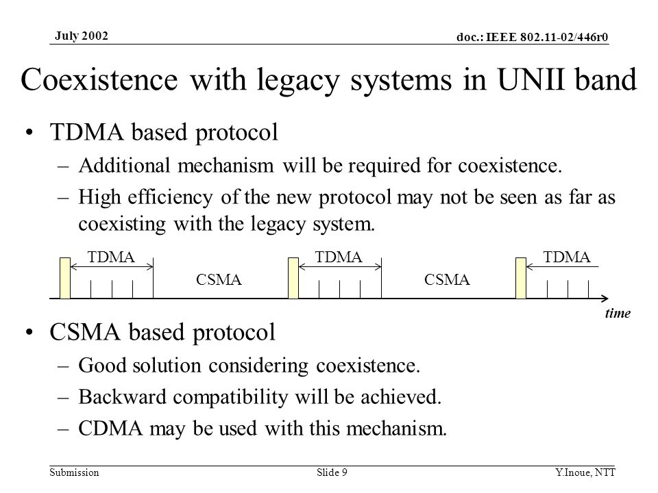 doc.: IEEE /446r0 Submission July 2002 Y.Inoue, NTTSlide 9 Coexistence with legacy systems in UNII band TDMA based protocol –Additional mechanism will be required for coexistence.