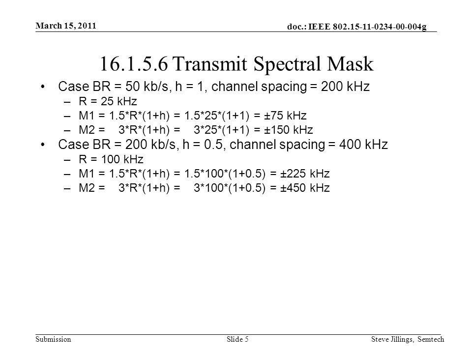 doc.: IEEE 802.15-11-0234-00-004g Submission March 15, 2011 Steve Jillings, SemtechSlide 6 16.1.5.6 Transmit Spectral Mask Case BR = 50 kb/s, h = 1, channel spacing = 200 kHz –R = 25 kHz –M1 = 1.5*R*(1+h) = 1.5*25*(1+1) = ±75 kHz –M2 = 3*R*(1+h) = 3*25*(1+1) = ±150 kHz < 5 dB Margin to FCC Limits FCC Spectral Mask 15.4g Spectral Mask > 10 dB Margin to 15.4g Mask