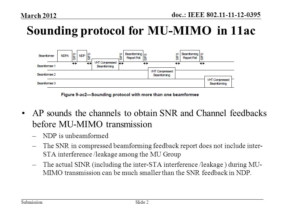 Submission March 2012 doc.: IEEE Slide 2 Sounding protocol for MU-MIMO in 11ac AP sounds the channels to obtain SNR and Channel feedbacks before MU-MIMO transmission –NDP is unbeamformed –The SNR in compressed beamforming feedback report does not include inter- STA interference /leakage among the MU Group –The actual SINR (including the inter-STA interference /leakage ) during MU- MIMO transmission can be much smaller than the SNR feedback in NDP.