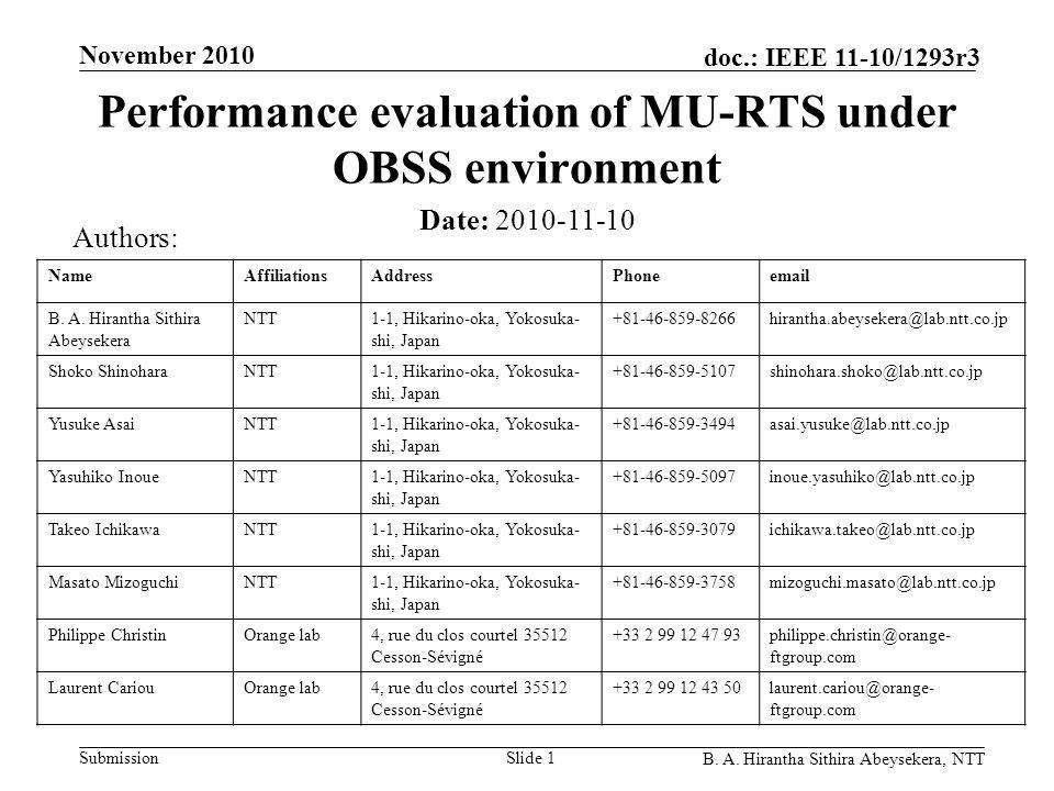 Submission doc.: IEEE 11-10/1293r3 November 2010 B. A. Hirantha Sithira Abeysekera, NTT Performance evaluation of MU-RTS under OBSS environment Slide