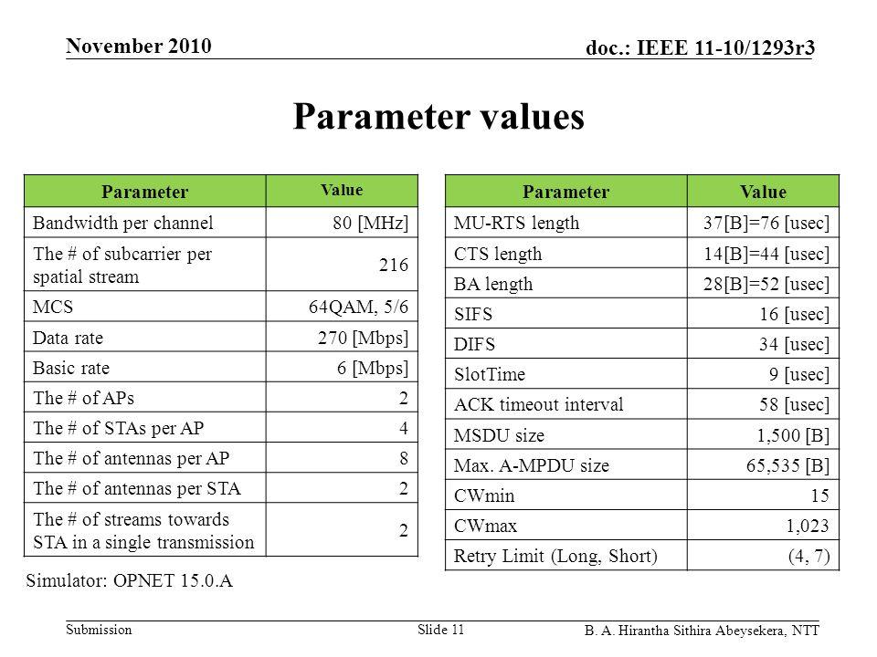 Submission doc.: IEEE 11-10/1293r3 November 2010 B. A. Hirantha Sithira Abeysekera, NTT Parameter values Slide 11 Parameter Value Bandwidth per channe