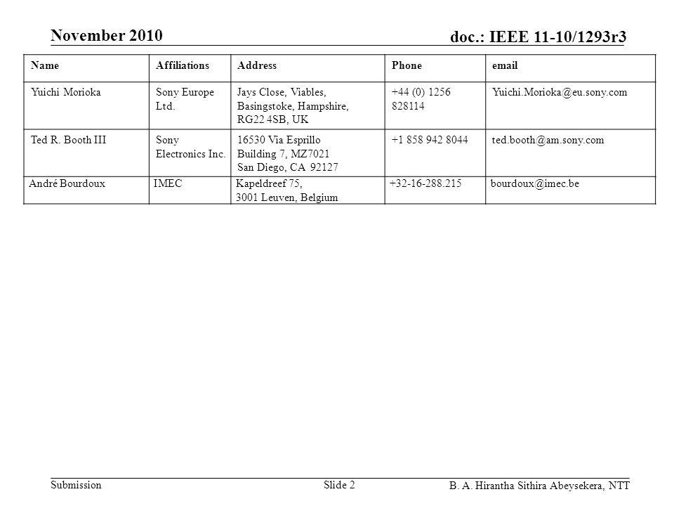 Submission doc.: IEEE 11-10/1293r3 November 2010 B. A. Hirantha Sithira Abeysekera, NTT Slide 2 NameAffiliationsAddressPhoneemail Yuichi MoriokaSony E