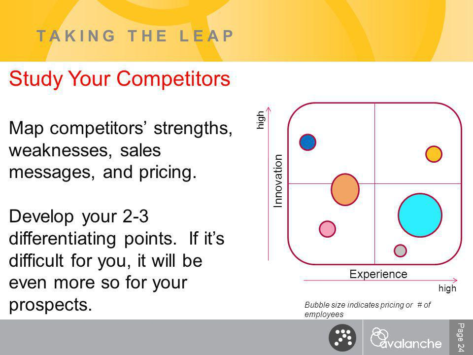 Page 24 TAKING THE LEAP Study Your Competitors Map competitors' strengths, weaknesses, sales messages, and pricing.