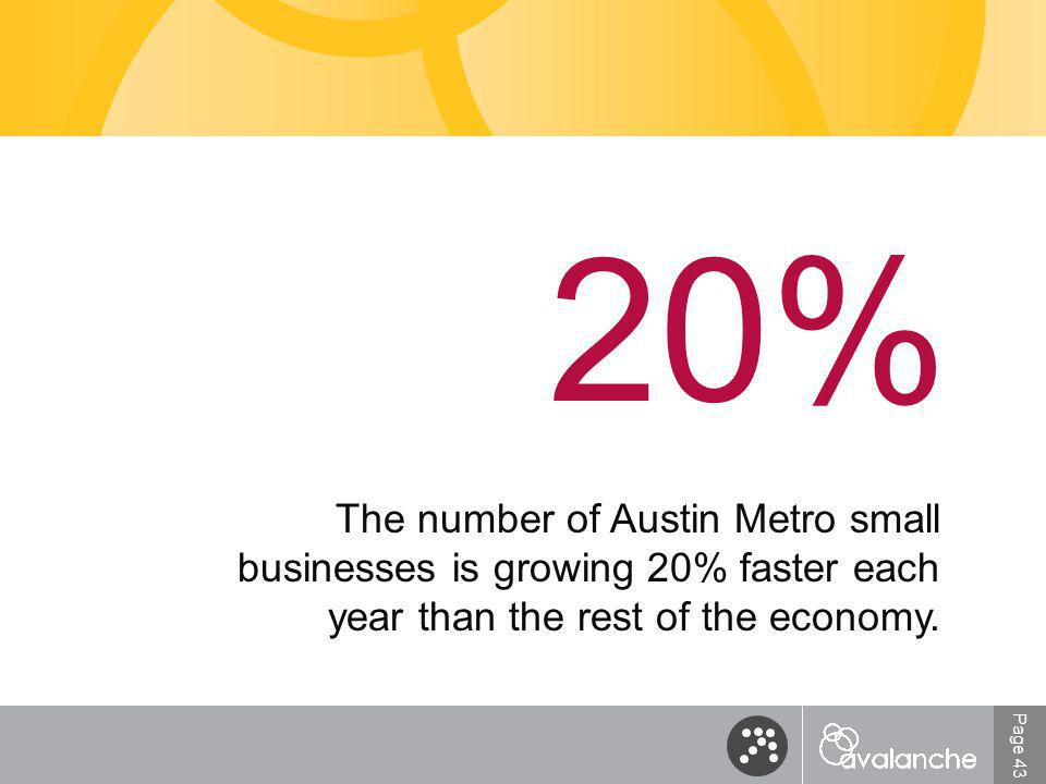Page 43 The number of Austin Metro small businesses is growing 20% faster each year than the rest of the economy.