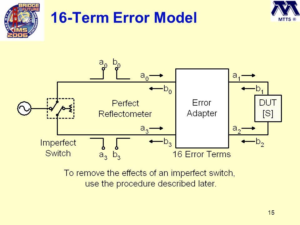 15 16-Term Error Model