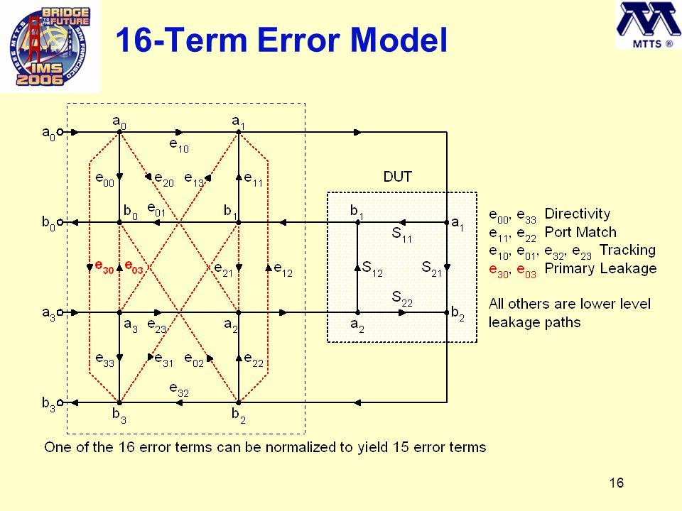 16 16-Term Error Model