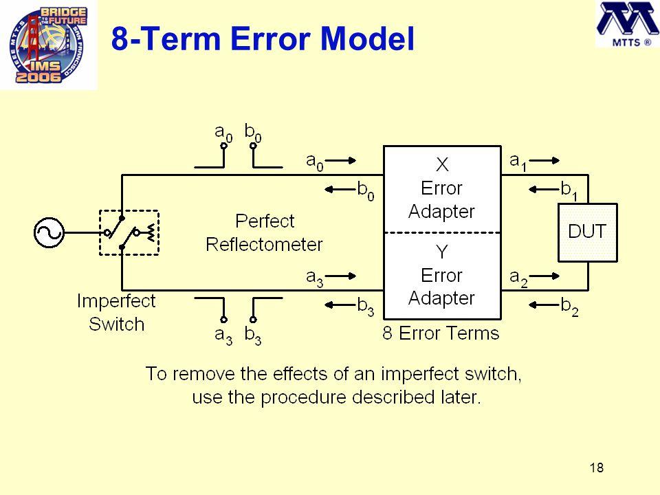 18 8-Term Error Model