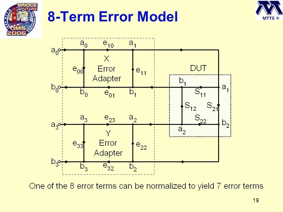 19 8-Term Error Model