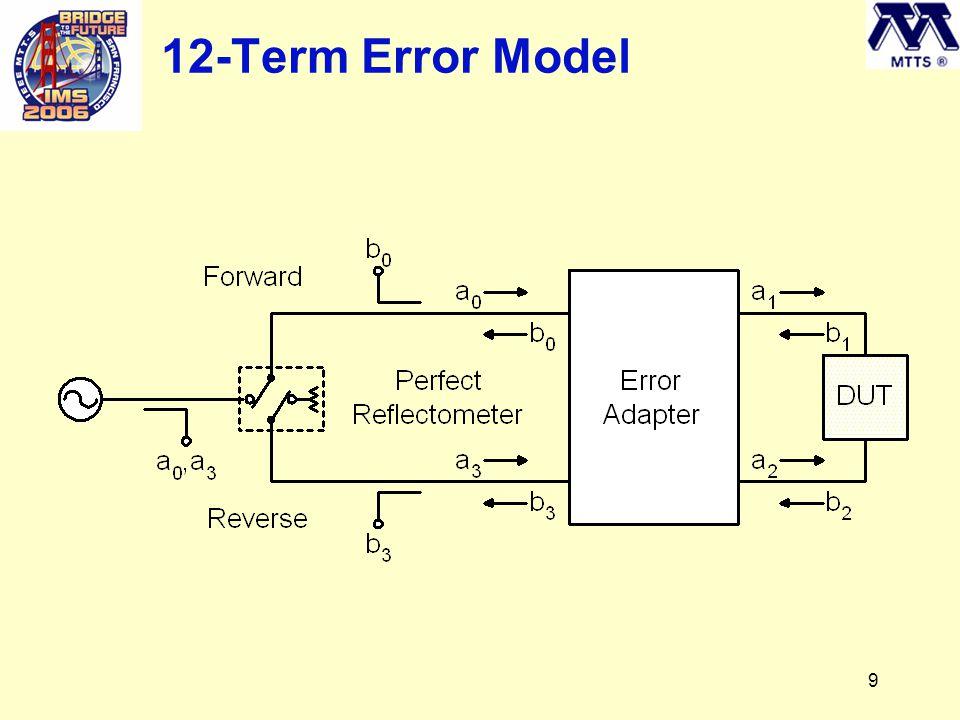 9 12-Term Error Model