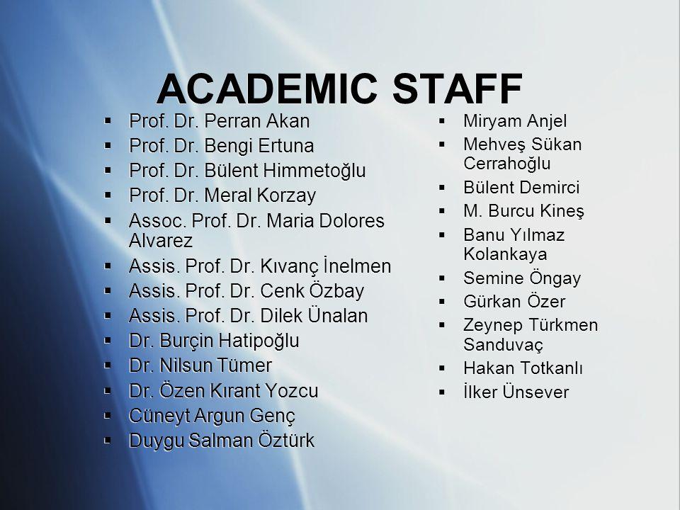 ACADEMIC STAFF  Prof. Dr. Perran Akan  Prof. Dr.