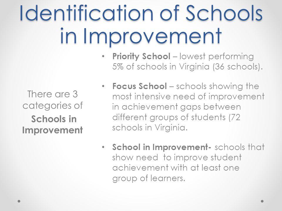 Identification of Schools in Improvement Priority School – lowest performing 5% of schools in Virginia (36 schools). Focus School – schools showing th