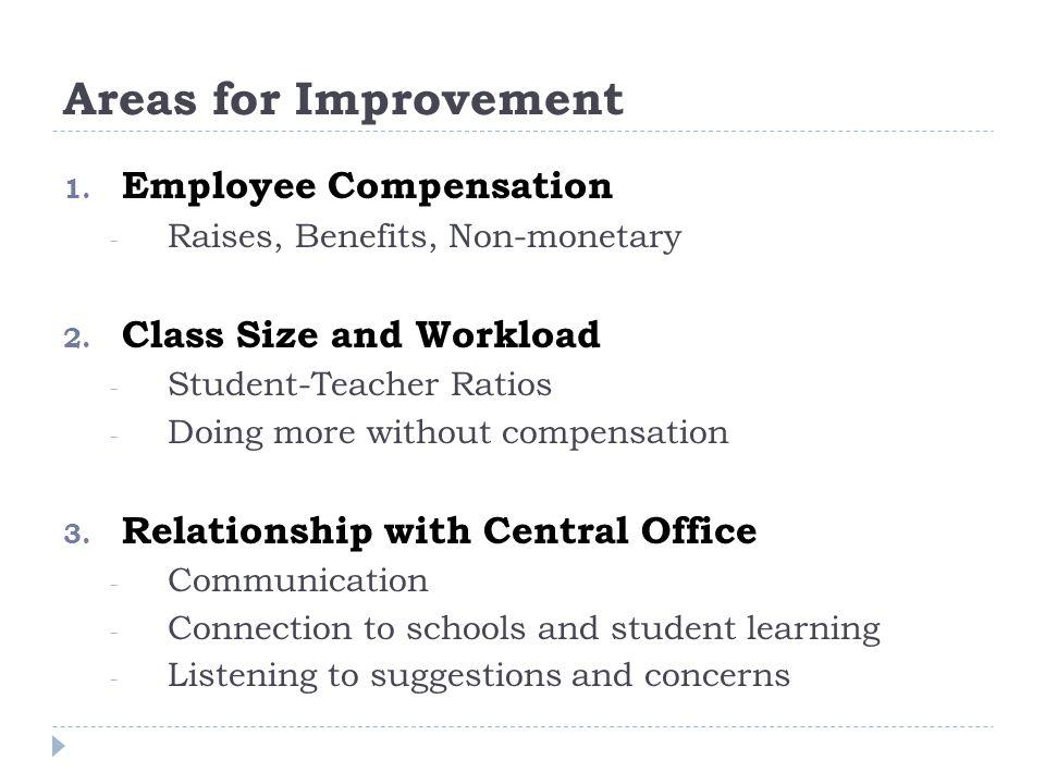 Areas for Improvement 1. Employee Compensation - Raises, Benefits, Non-monetary 2.