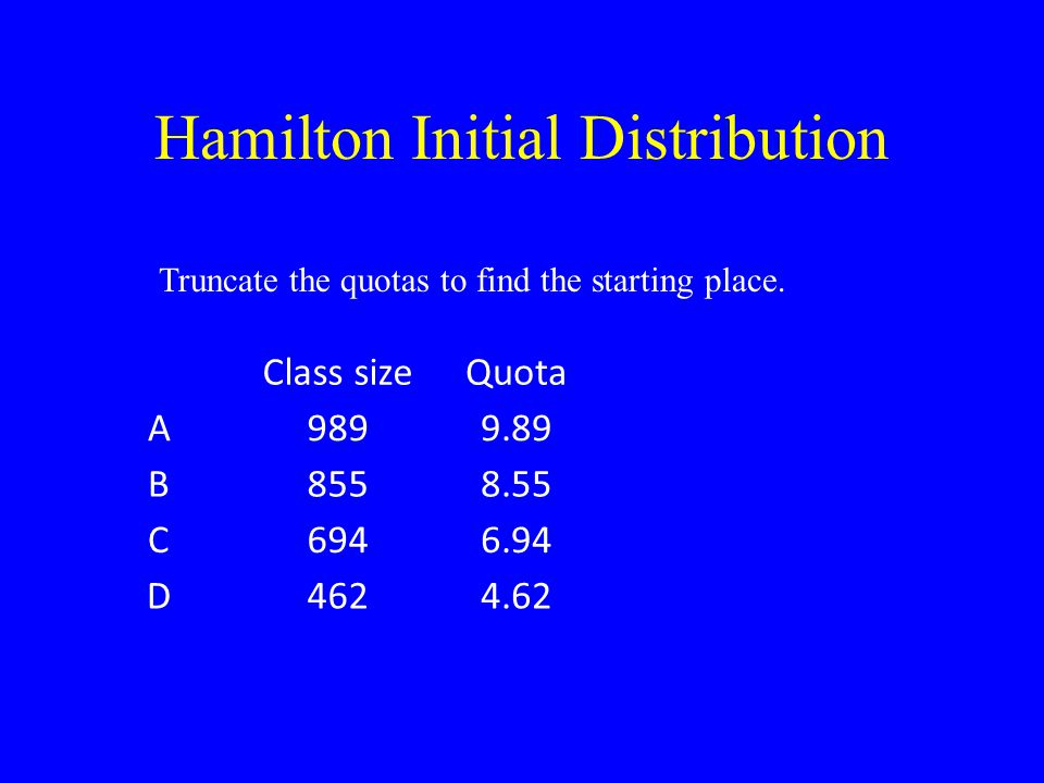 Hamilton Initial Distribution Class sizeQuotaTrunc A9899.899 B8558.558 C6946.946 D4624.624 27 Truncate the quotas to find the starting place.