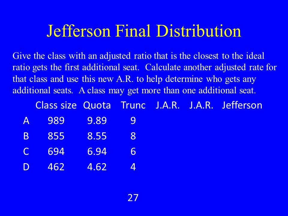 Jefferson Final Distribution Class sizeQuotaTruncJ.A.R.