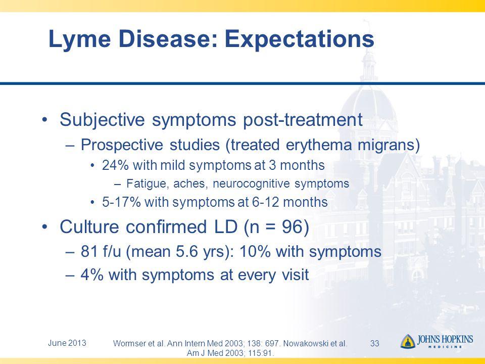 Symptoms 6-24 mos post abx June 2013A.