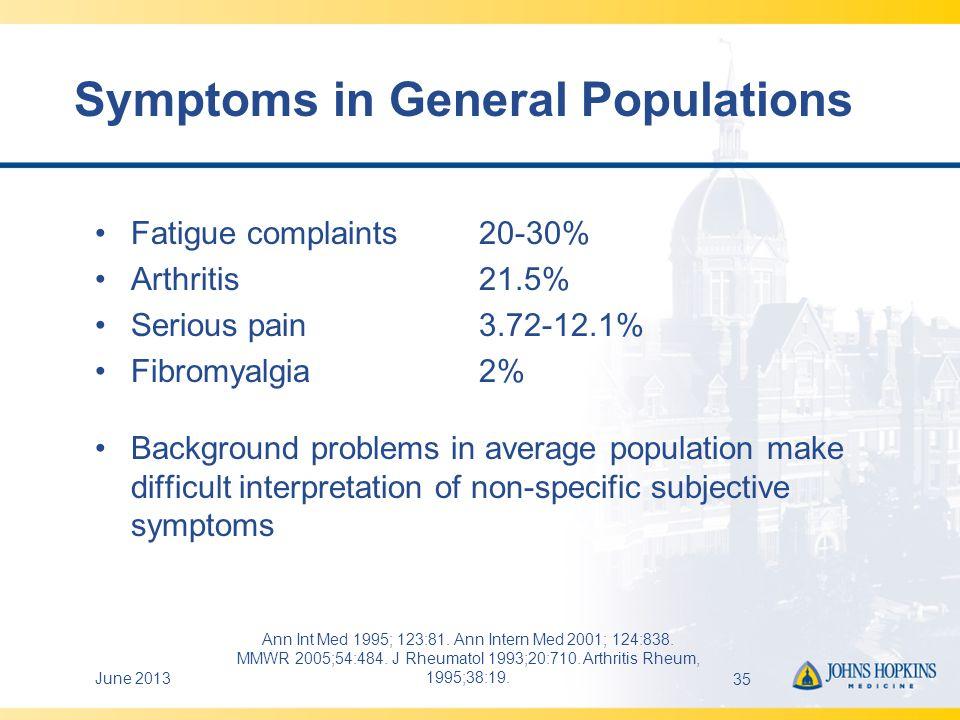 Lyme Is Not Unique for Causing Post-infectious Fatigue Bacterial –Coxiella burnetti (Q fever) 1 –Brucella 2 Viral –EBV 3 –Viral hepatitis 4 –Viral Meningitis 5 Parasitic –Toxoplasmosis 6 Toxin –Toxic Shock Syndromes 7 Sepsis 8 1 QJM 1998; 91:105, 2 JAMA 1934;103:665, 3 Brit J Gen Prac 2002; 52:844, 4 J Viral Hepat 1995; 3:133, 5 J Neurol Neurosurg Psych 1996; 60:495, 6 Prin Prac ID; Chap 257 1995 7 Ann Intern Med 1982;96:865 8 Crit Care Med 2000; 28:3599 June 201336